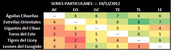 2012-12-19-B-Series-particulares