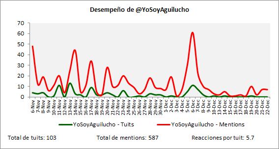 Pelota3raparte-AC-YosoyAguilucho