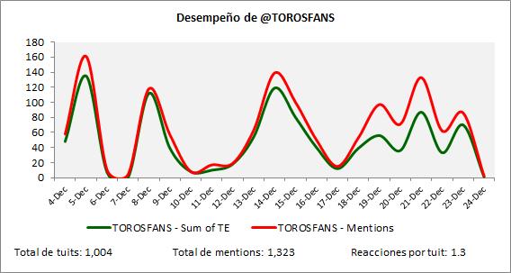 Pelota3raparte-TE-TorosFans