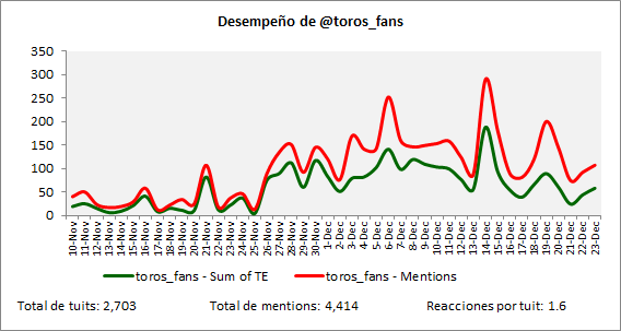 Pelota3raparte-TE-Toros_Fans