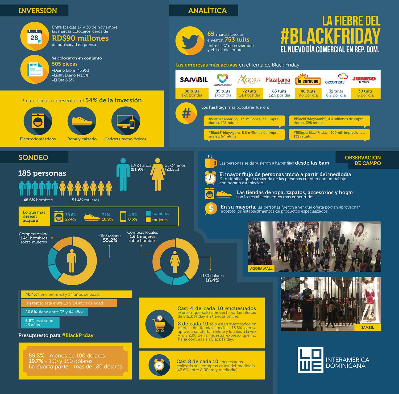 Infografia-Black-Friday-FINAL